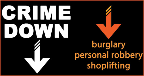 Crime down - burglary, personal robbery, shoplifting