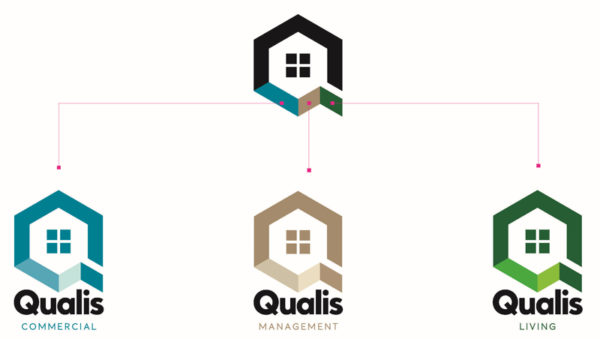 Qualis Group: Qualis Commercial / Qualis Living / Qualis Management