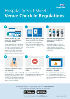 Hospitality Fact Sheet Venue Check In Regulations